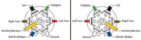 7 pin trailer wire diagram | nelson wiring ideas – readingrat, Wiring diagram
