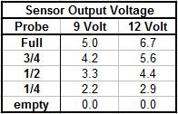 Name:  voltage table.jpg Views: 3690 Size:  30.5 KB