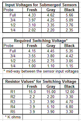 Click image for larger version  Name:resistor ladders.jpg Views:155 Size:137.5 KB ID:91257