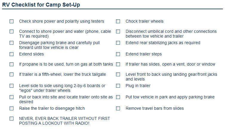 Click image for larger version  Name:Camp set-up checklist.JPG Views:127 Size:70.9 KB ID:92306