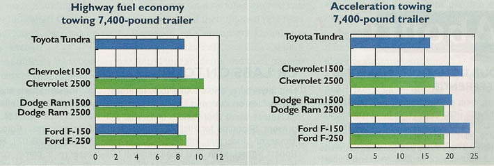 Click image for larger version  Name:Economy:Acceleration Chart.jpg Views:118 Size:69.4 KB ID:93115