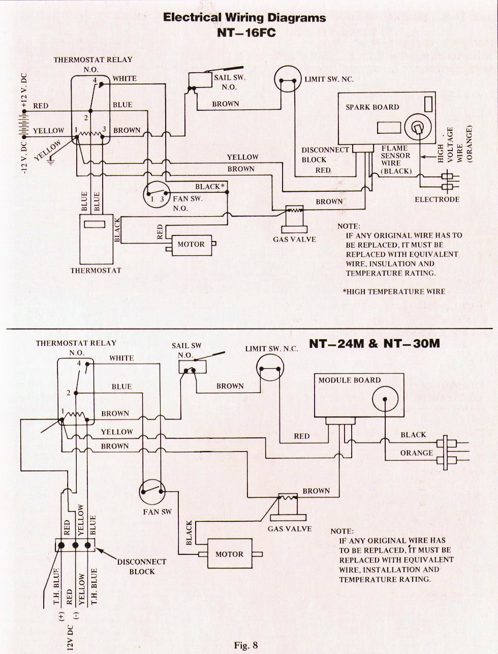 suburban rv furnace wiring diagram with ac sysetem